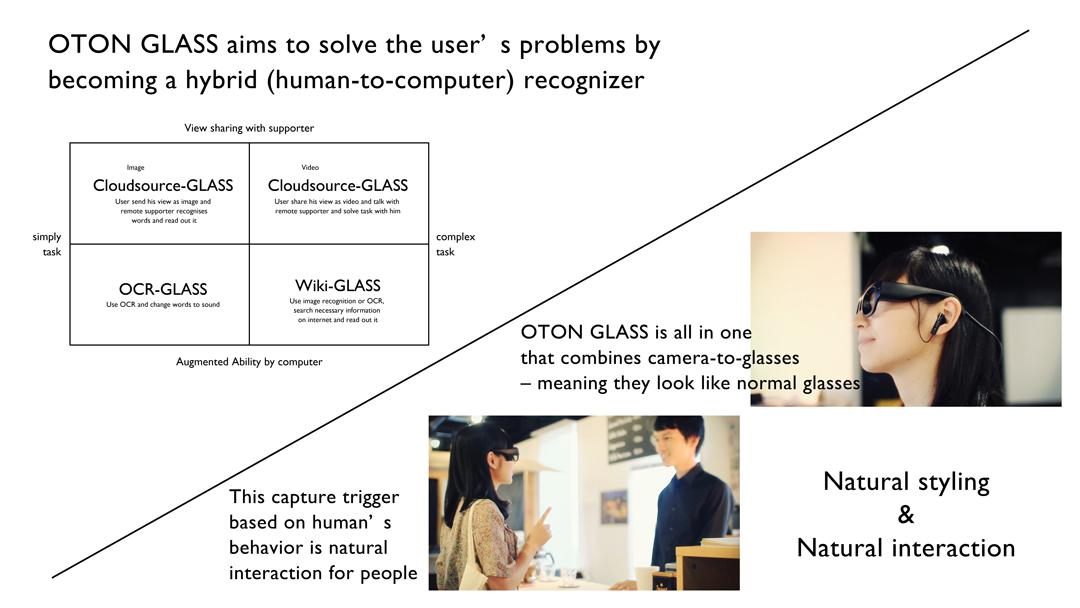 OTON GLASS (Yamaha Award) | YouFab Global Creative Awards 2016